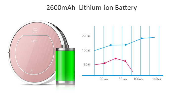 batteria Recensione ILife V7S - Robot Aspirapolvere